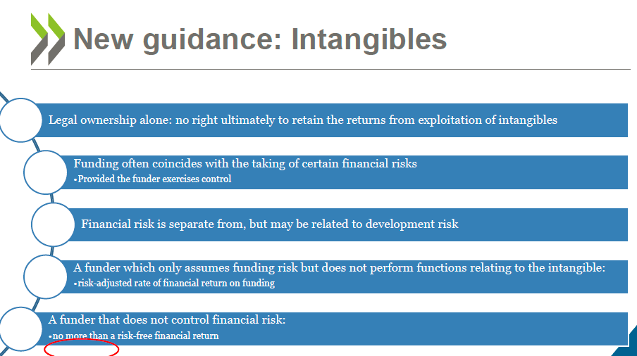 Oecd Beps The 2015 Final Reports And The Next Step